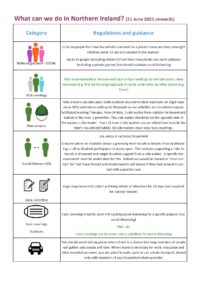 Graphic with rules for COVID-19 in Northern Ireland from 21 June 2021