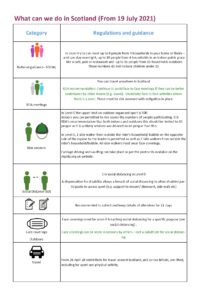Graphic on COVID restrictions in Scotland from 19 July 2021